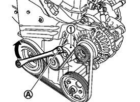 Форумы об автомобилях в России | 201x275