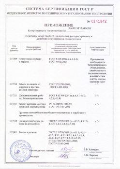 kuzovnoy-remont-i-okraska