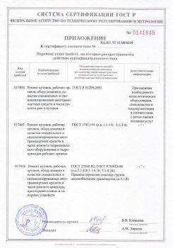 Техническое обслуживание Ниссан в Москве